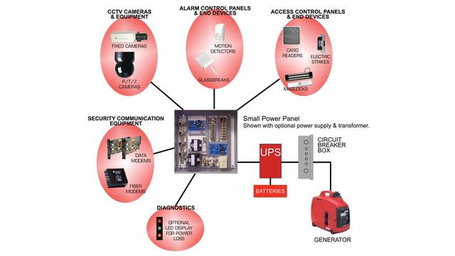 power-panel-big-terminus_10857561.psd