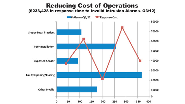 reducing-cost-of-operations_10892501.psd