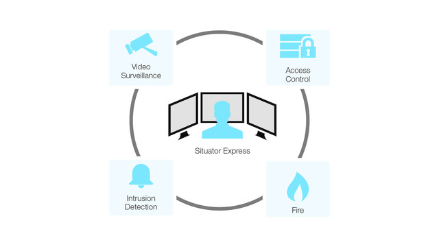 Situator Express from NICE Systems