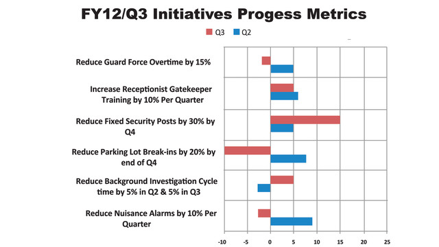 fy12-q3-initiatives_10915198.psd