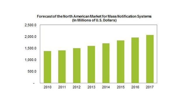 IHS-MNS-Market-Graph.jpg