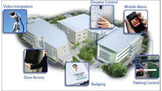 LiNC-XS Access Control System