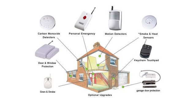 wireless-home-security-system_3ayrwldz_emio.jpg