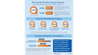 School Security: Best Practices