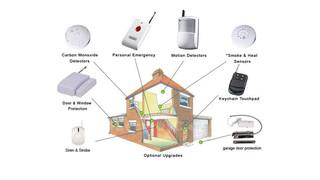 DIY intruder alarm systems