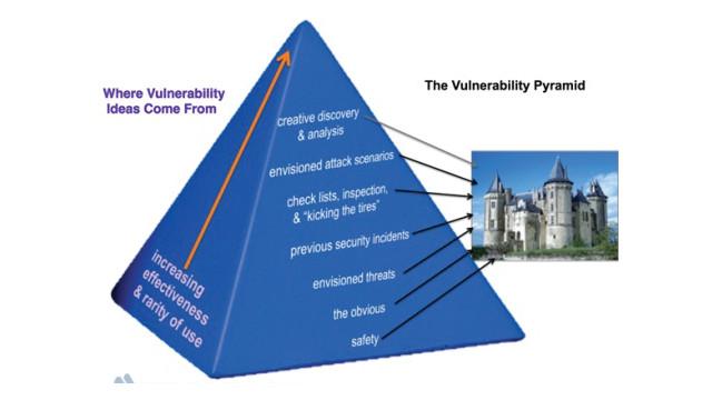 vulernability-report_11109020.psd