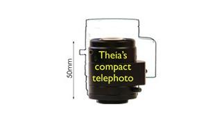 Theia's SL940P P-iris Lens