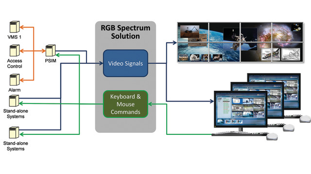rgb-spectrum-mcms-function_11314121.psd
