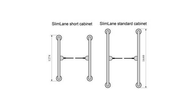 Automatic Systems' SlimLane SC and SlimLane 944 Inlane Speed Gates