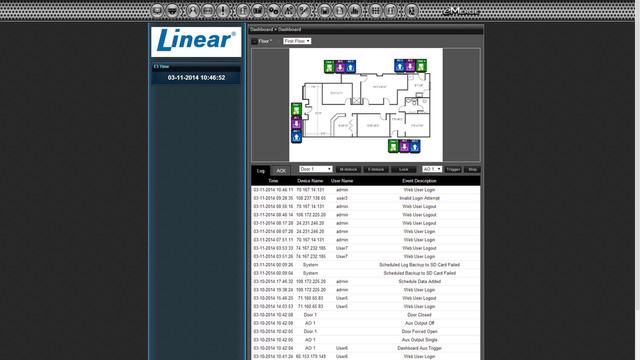 Linear Enterprise -- a browser-based access control system