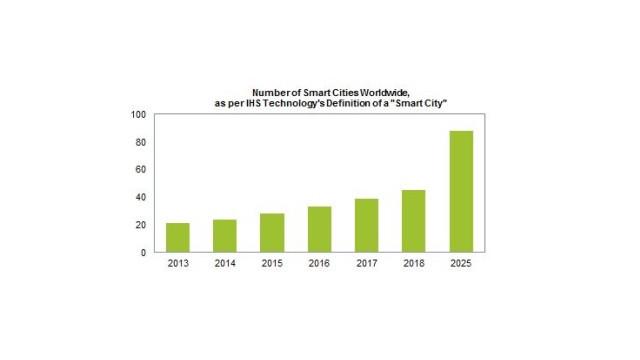 Smart-City-Chart.jpg