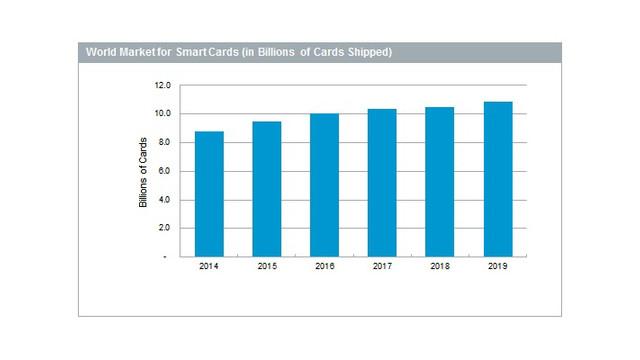 smart-card-graphic-IHS.jpg